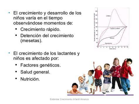 patr 243 n de los iconos de medicina vector de stock 169 omw videos de crecimiento crecimiento curvas de crecimiento