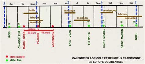 Calendrier Agricole Le Calendrier Agricole Et Religieux Traditionnel