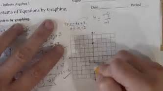solving systems of equations by graphing kutasoftware