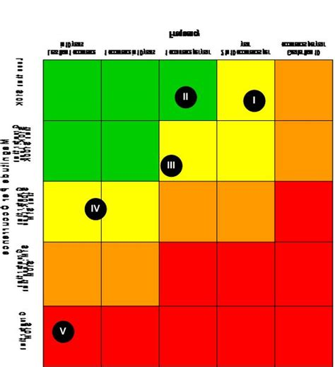 risk heat map template more heat map risktical ramblings