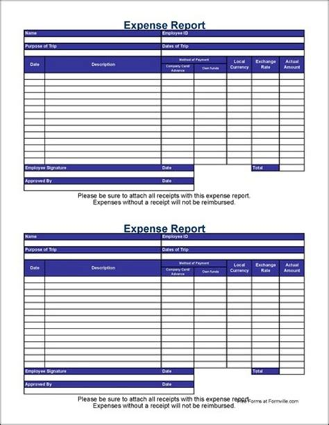 travel expense report format microsoft excel templates