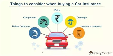 Coverage Car Insurance by What Does Car Insurance Cover Quora