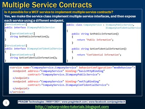 javascript tutorial venkat sql server net and c video tutorial part 4 wcf
