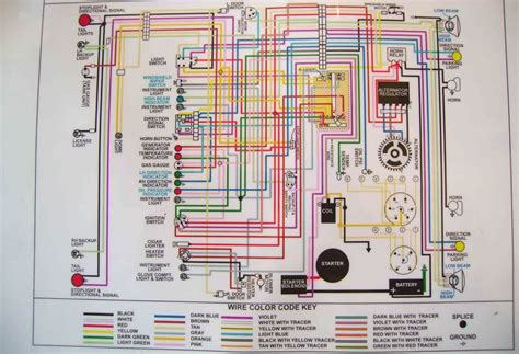ez wiring harness diagram wiring diagram with description