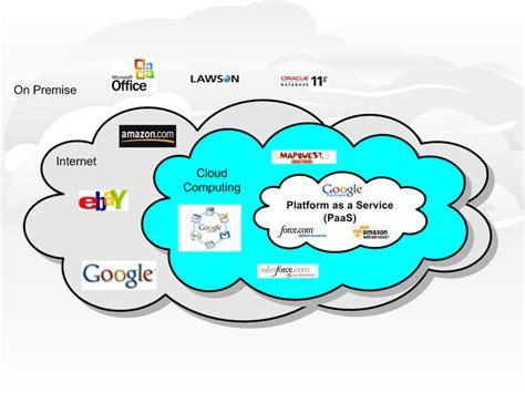 Cloud computing   E crime Expert blog