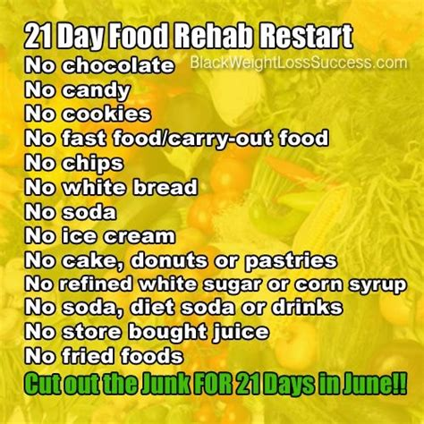 21 Day Junk Food Detox by Try Our 21 Day Food Rehab Restart Avoid Junk Food And