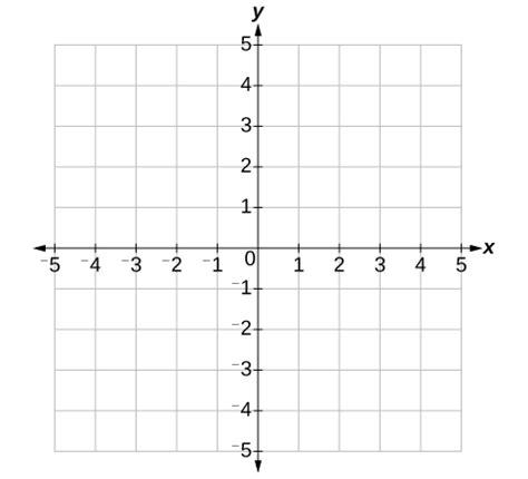 rectangular coordinate systems  graphs algebra