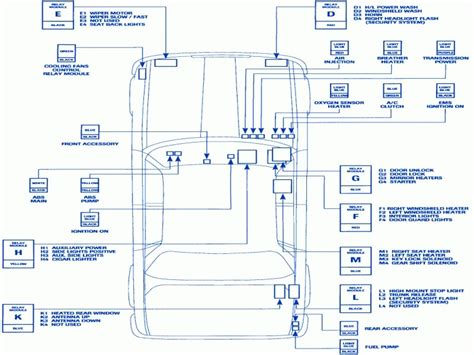 ford au ute wiring diagram ford automotive wiring diagrams
