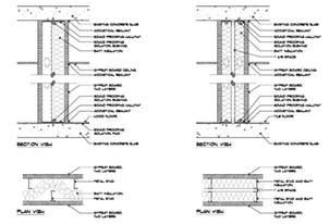 Kitchen Design Tulsa 119 downtown sound proofing