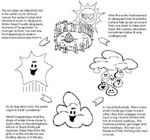 Water Cycle Coloring Page Print Coloring Pages