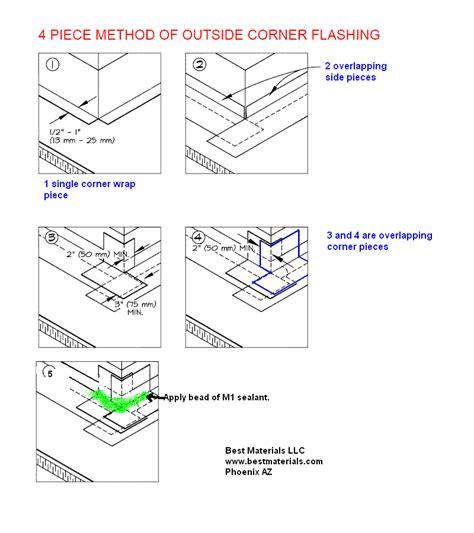 Chimney Membrane Wrap - rv roof replacement rv roof repair