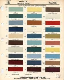 Thats right official color code paint thread pics needed trifive