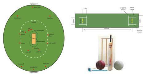 out swing bowling tips out swing bowling tips the art of inswing bowling grip