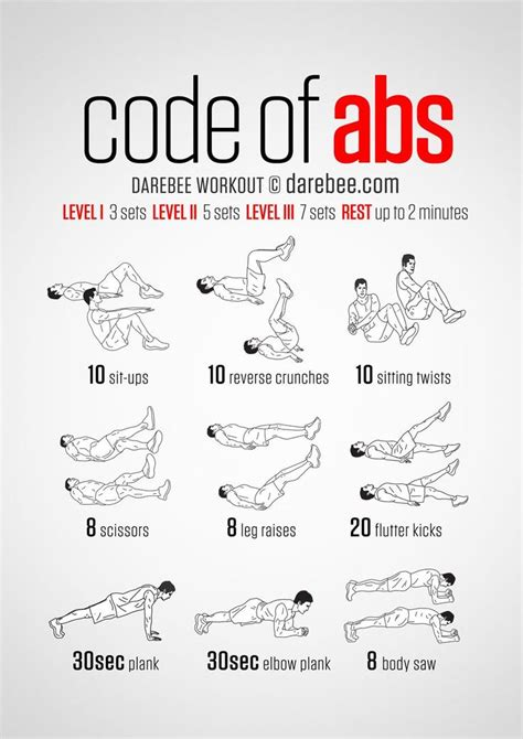 17 best ideas about ab workouts on abs abdominal exercises and ab workouts