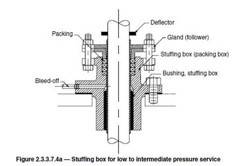 wiring diagram for 5hp air compressor wiring wiring diagram