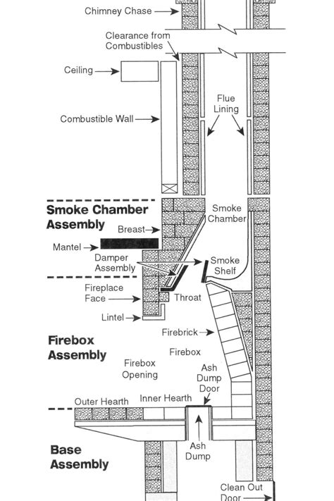Fireplace Flue Der Parts by Fireplace Parts Diagram Fireplace Free Engine Image For