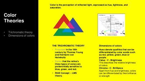 significance of colors significance of colors