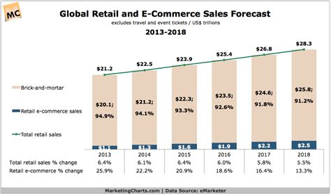 preparing your business for global e commerce a guide for u s companies to manage operations inventory and payment issues basic guide to exporting books b2c logistics challenges in cross border product delivery