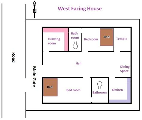 west face vastu house plan house drawing according to vastu shastra smartastroguru
