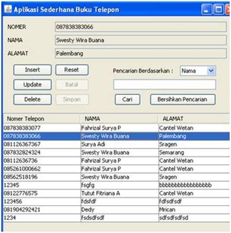 Buku Teleponalamat Isi Banyak aplikasi sederhana buku telepon dengan java database