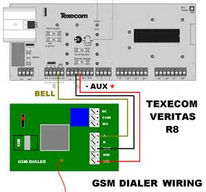 wiring guide for the gsm alarm auto dialler with texecom