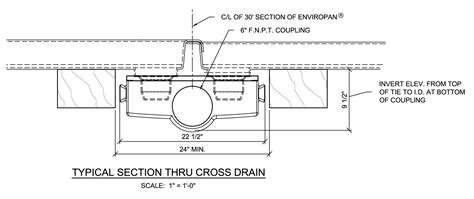 drainage section hdpe enviropan systems hdpe spill containment pans