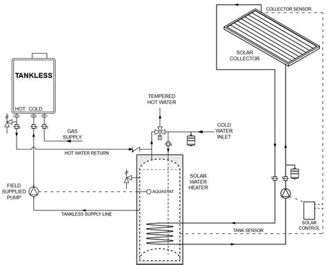 water heater piping diagram ao smith storage tank piping diagrams plumbing and
