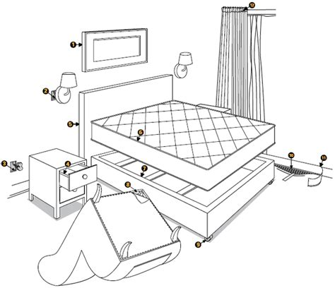 bed bug hiding places where do bed bugs hide top 6 bed bug hiding places pest