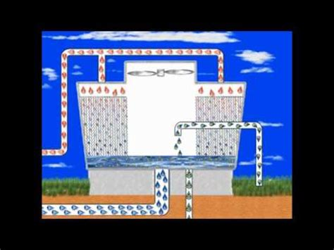 how do tower fans work how a cooling tower works