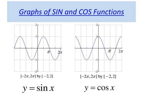 section 4 5 graphs of sine and cosine functions ppt section 4 4 notes powerpoint presentation id 2110129
