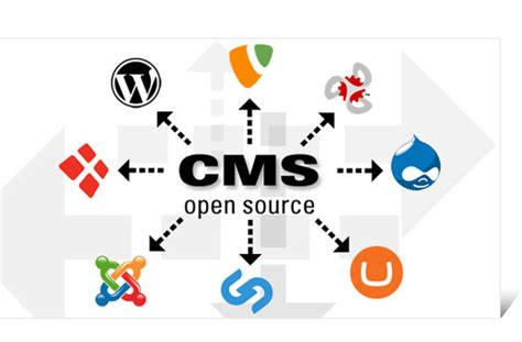 mobile content management system open source best open source content management systems