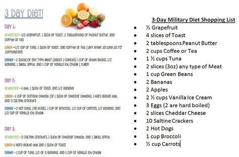 printable military diet shopping list 3 day military diet grocery list fitness pinterest