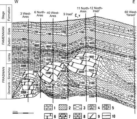 cross sectional profile 5 a geological cross section ii ii profile showing