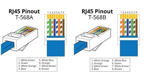 568a color code t 568a vs t 568b