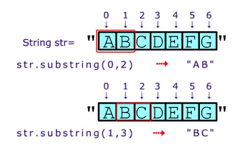 java pattern get substring basic java assignments
