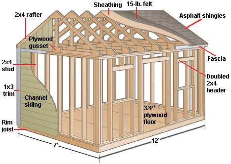 Simple Shed Plans Free by Some Simple Storage Shed Designs Shed Blueprints