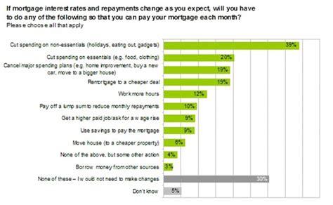 house survey for mortgage house survey for mortgage 28 images land surveys buying in sunriver house survey
