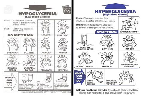 printable hypoglycemia poster hyperglycemia and hypoglycemia nclex must die