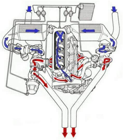 Lancia Triflux Motore Con Testata Triflux Dove Sono