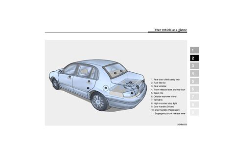 2004 kia amanti owners manual