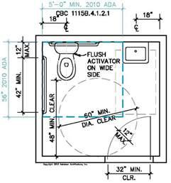 handicap bathroom requirements commercial ada bathroom dimensions get ada bathroom requirements at