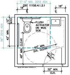 Universal Bathroom Dimensions Ada Bathroom Dimensions Get Ada Bathroom Requirements At