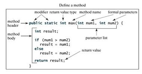 java pattern programs with explanation methods explanation java tutorial code 2 learn