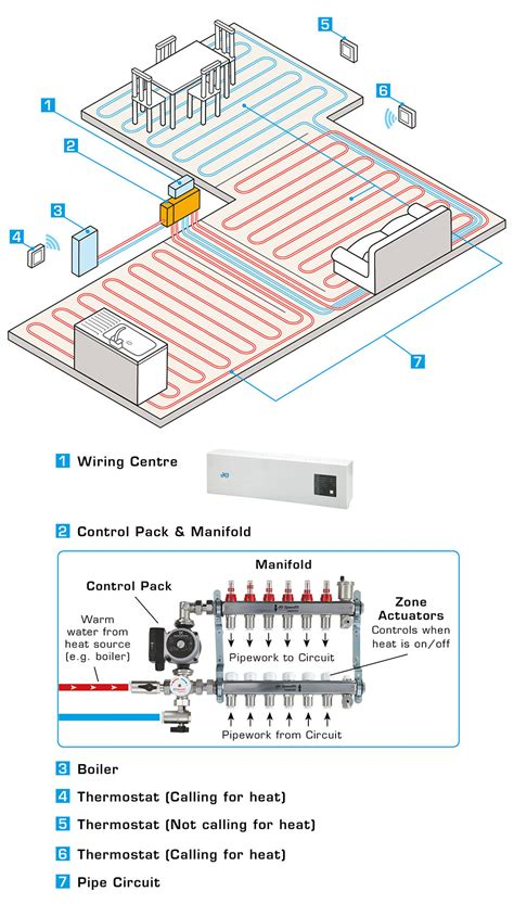 underfloor heating wiring diagram wiring diagram
