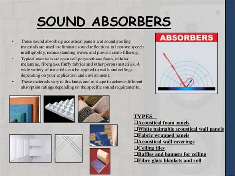 Soundproofing by Acoustical Materials