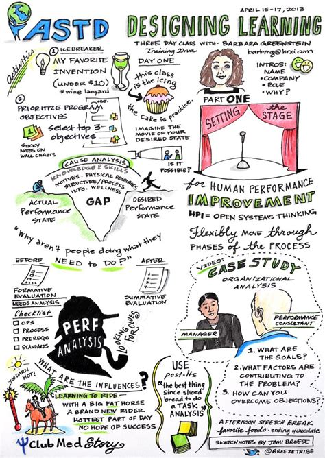 atd design learning certificate 26 best images about sketchnotes on pinterest