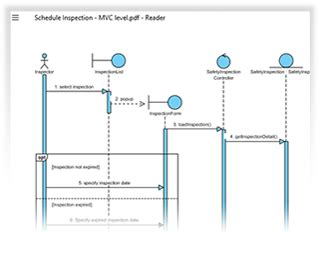 sequence diagram drawing tool uml sequence diagram tool
