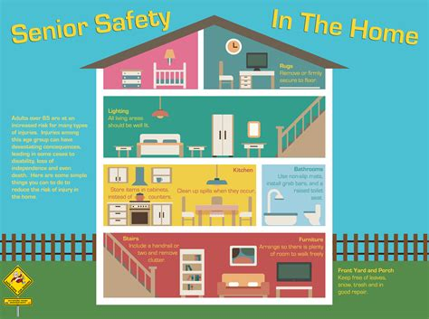 home safety adults pictures