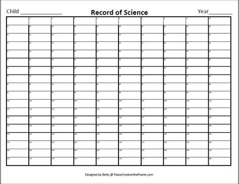 record keeping templates peace creek store peacecreekontheprairie