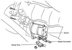 2001 Hyundai Elantra Starter Location Repair Guides Starting System Starter Autozone